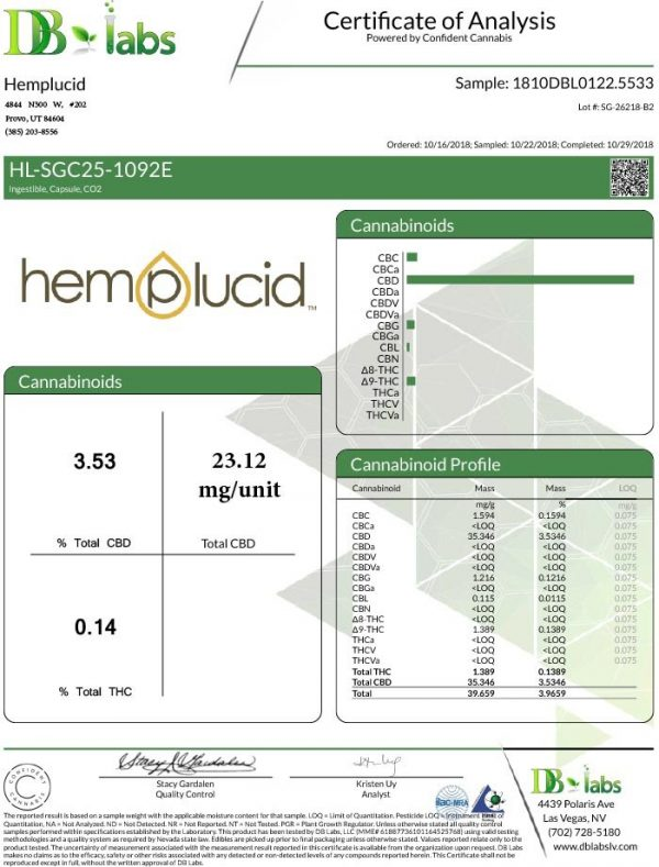 Hemplucid Soft-Gel 25mg 30 Count