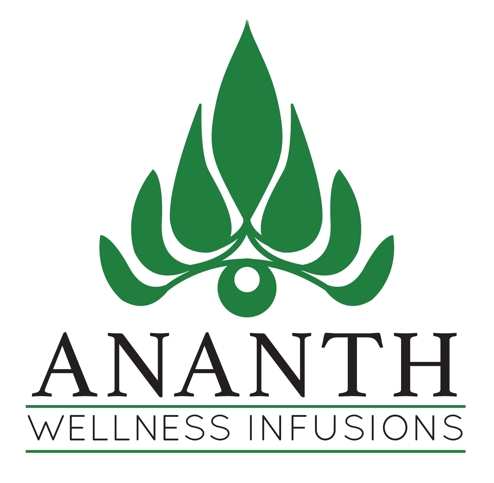 Ananth Wellness Logo